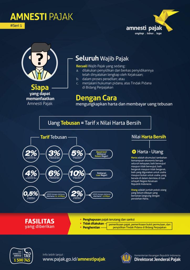 infografis-ta-seri-1-a4