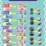 Design BI uang baru copy